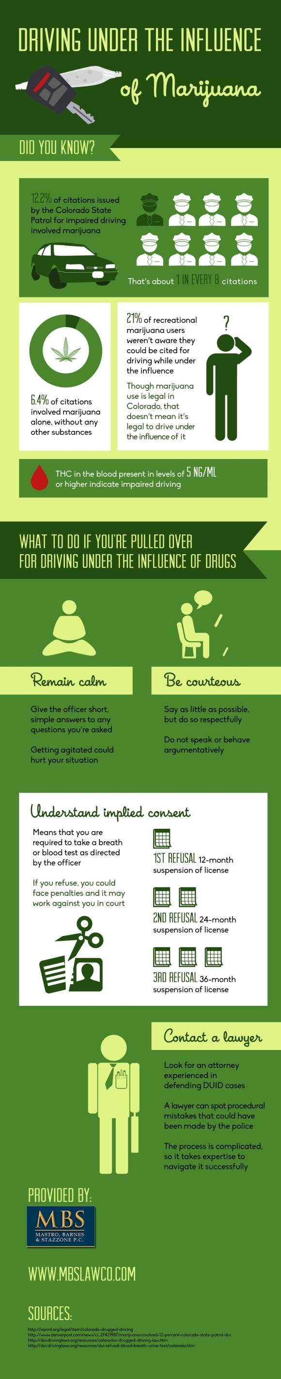 Infographics of Driving Under the Influence of Marijuana