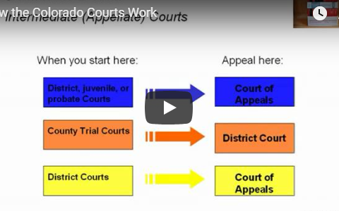 Working Structure of Courts in Colorado